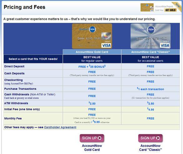 accountnow fee comparison - Accountnow Gold Visa Prepaid Card