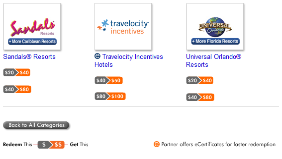 Discover More Gift Card Partners