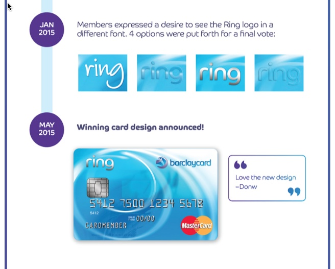 Is the barclaycard ring a good card