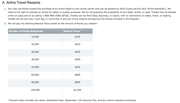 usaa amex airline rewards chart